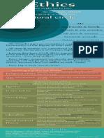 En qué se traduce la ética.pdf