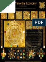 The Primordial Economy Handbook Chapter Zero