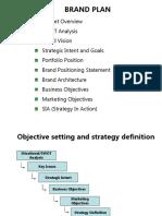 Brand Plan Format