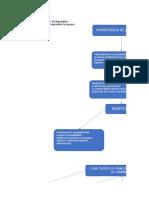 Logística Mapa Conceptual Faltante