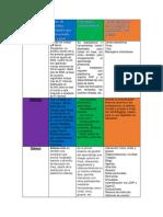 Actividad (Plataformas)
