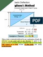 class09_2005S_Castigliano (1).pdf