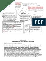 servant leadership and cva concept map junior 2