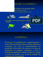 Introducción Logistica Internacional