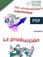 Produccion - Productividad y Competitividad