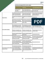 Diferencias Modelo COPC(R) PSIC 5.2 vs E-PSIC 5.2 vs GMD 5.2 - Jun 14