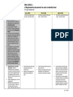 Table---ICF-Competencies-Levels-ACC-PCC-MCC-rev-07-29-09.pdf
