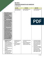 Table---ICF-Competencies-Levels-ACC-PCC-MCC-rev-07-29-09.pdf