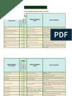 matrizdecomunicacion.pdf
