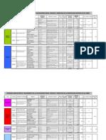 135896276-Programa-Arquitectonico-Palacio-Municipal.pdf