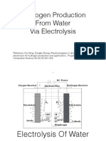 Hydrogen From Water Electrolysis