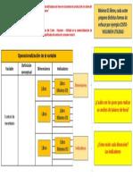 Operacionalización de variables.pptx