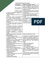 Criterios Para La Dependencia Del COCAÍNA