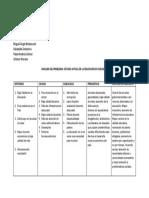 Analisis Problema Imprimir