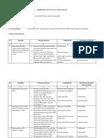 Formulir 1 Rancangan Aktualisasi