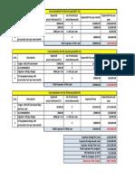 LPSC Banglore Cost Estimation