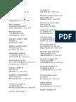 List of Pa Address 9october 5, 2017