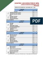 Matriz Curricular - Bacharelado Em Ciências Econômicas