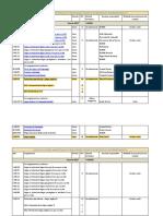 PDS LM Traduzione Tecnico-scientifica e Interpretariato -Coorte 2017