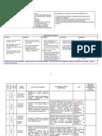 Calendarización Mat 1 Sec 17-18