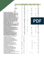 Inventario y Rotacion 3m