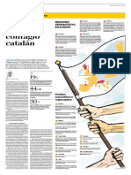 Europa Teme El Contagio Catalán