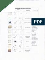 SIMBOLOGIA ELECTRONICA DIGITAL