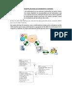 Multiconjuntos Aplicado Ala Informatica y Sistemas