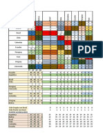 Eliminatorias Rusia Analisi 1