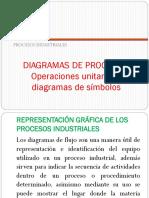 Diagramas de Procesos y Operaciones Unitarias