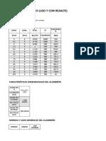 Especificaciones Del Alambron