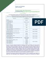pbqph_d4570