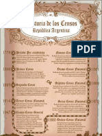 Pergamino de Historia de los censos