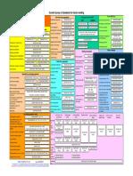 pregled vazecih standarda 04-06-2014.pdf