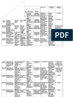 Gi Tract histology