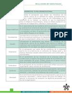 dimensiones_clima_organizacional