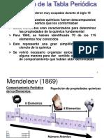 Tema 2c-Tabla Periodica