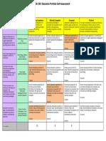 portfolio self-assessment rubric  matrix-2 -1461761