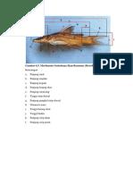 Data Ikan Baceman ILMI