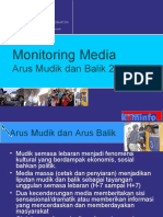 Monitoring Lebaran Award