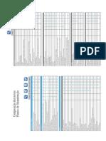 Tabela Comparativa - Planos MB