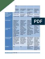 ciera stuewe- ef310 unit 08 client assessment