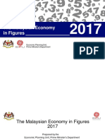 Malaysia Economic in Figures 2017