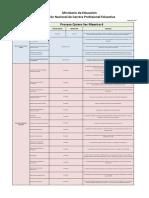 Cronograma-Elegibilidad-Meritos-y-Oposicion-QSM-6.pdf