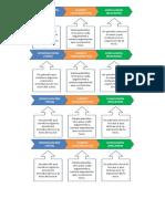 Ejemplo de Estructura de Un Texto Argumentativo 2017