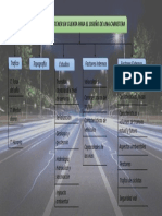 Condiciones para la construccion de una Carretera