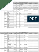 STI 100 and 200 Type Construction.pdf