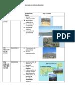 Estructuras geologicas de la argentina