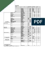 Chemical List (1)