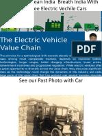 Electric CAR Revolution in India